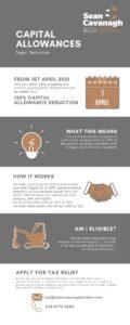 Capital Allowances – Super Deduction